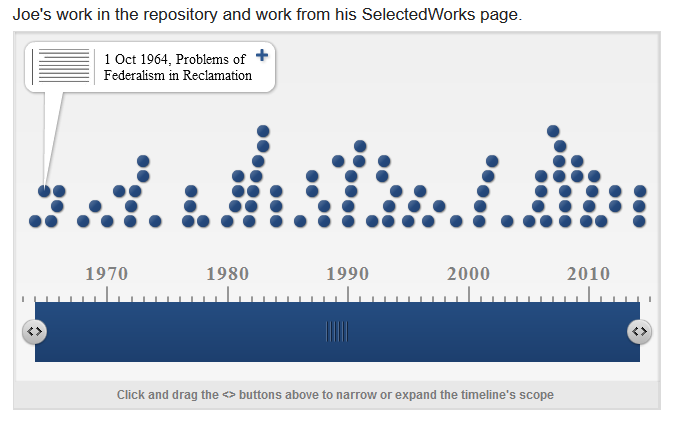 The timeline tool in action on Berkeley Law's repository.